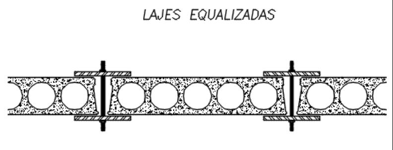 lajes03